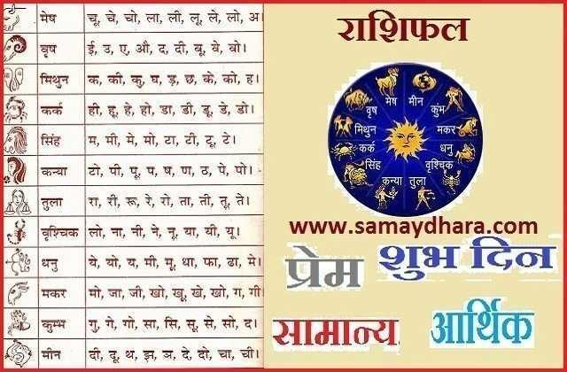 astrology-in-hindi want-to-know-your-daily-horoscope 20th-June-2020 starsigns-zodiacsigns